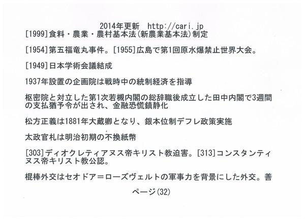 P32 2014 社会科 歴史 日本史年号 w600